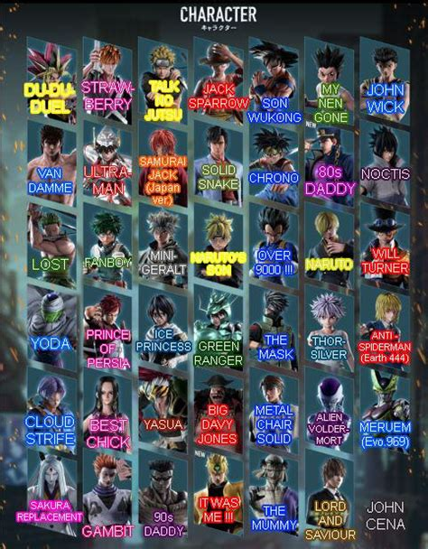 Jump Force Picture Click Quiz - By Sir_Gandalf