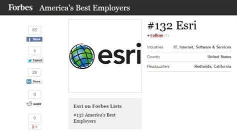 America's Best Employers 2015 by Forbes magazine