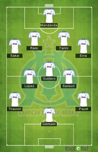 Equipe Type OM 2017/2018 by mat86180 :: footalist