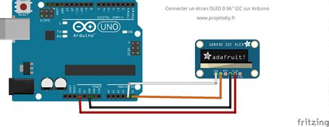 How to display text, image and animation on an OLED screen